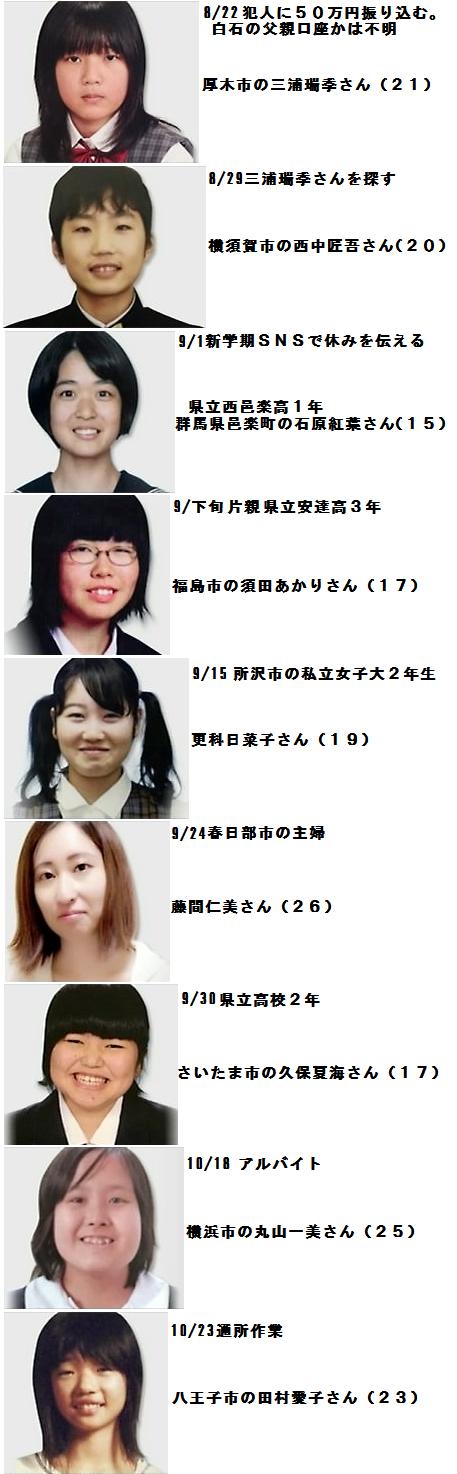 【社会】殺人未遂容疑で朝日新聞販売所の男を逮捕 「死にたい」とツイッターに書き込んだ少女を誘拐、首しめる[18/01/03] YouTube動画>10本 ->画像>10枚