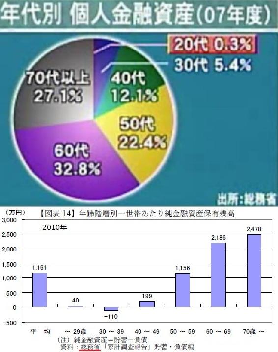 【社会】介護事業者の倒産件数、過去最多 理由は? ->画像>19枚