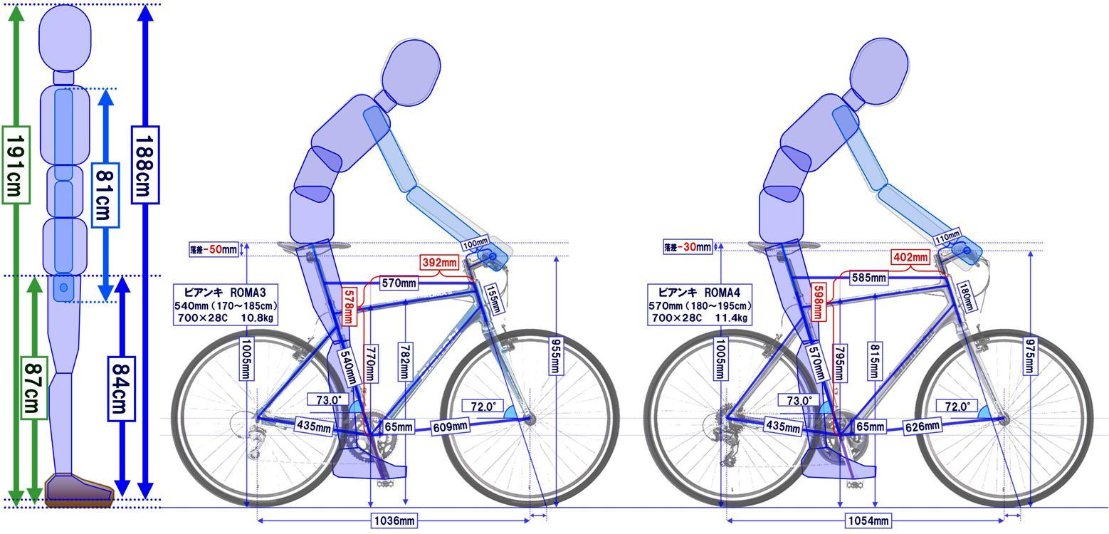 【Bianchi】ビアンキのクロスバイク Part59 ->画像>26枚