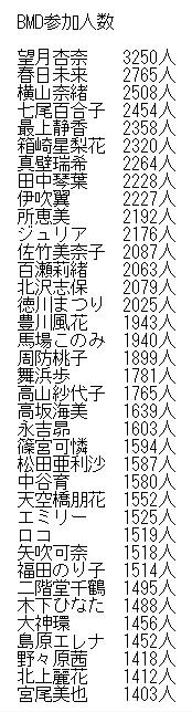 アイドルマスターミリオンライブが大コケした理由part66 ->画像>82枚